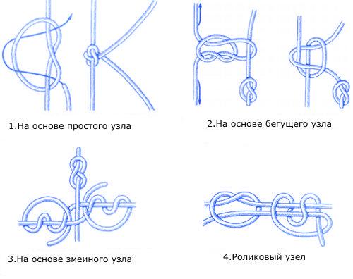 основные рыбацкие узлы