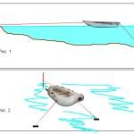 Как правильно заякорить лодку на течении