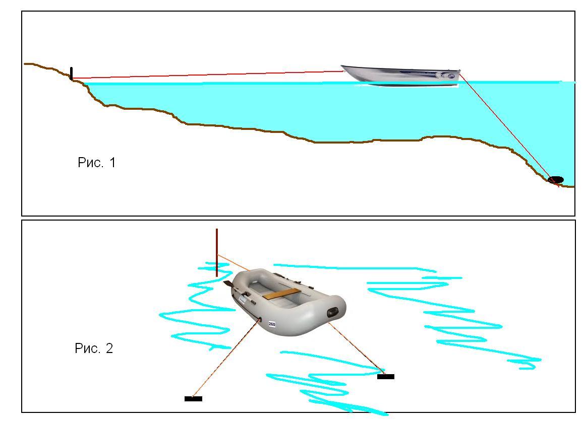 как правильно якорить лодку пвх на течении